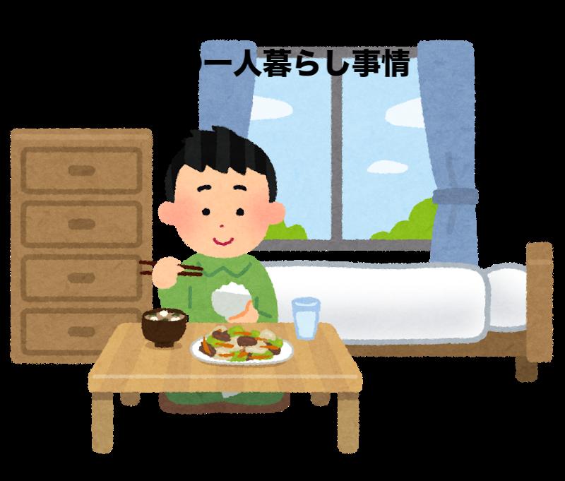 【体験談】聴覚障害者の一人暮らし事情って?実際には大変!
